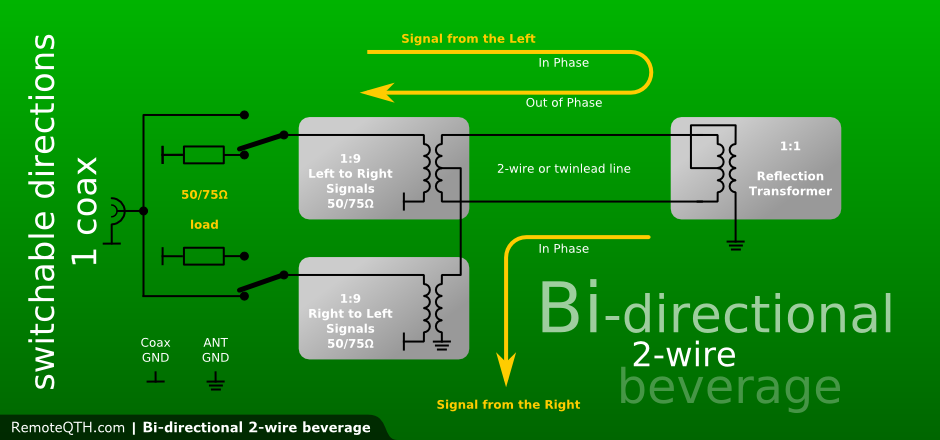 antenna 2wire wiring diagram enthusiast wiring diagrams u2022 rh rasalibre co Aftermarket Radio Wiring Diagram 1980 Corvette Wiring Diagram