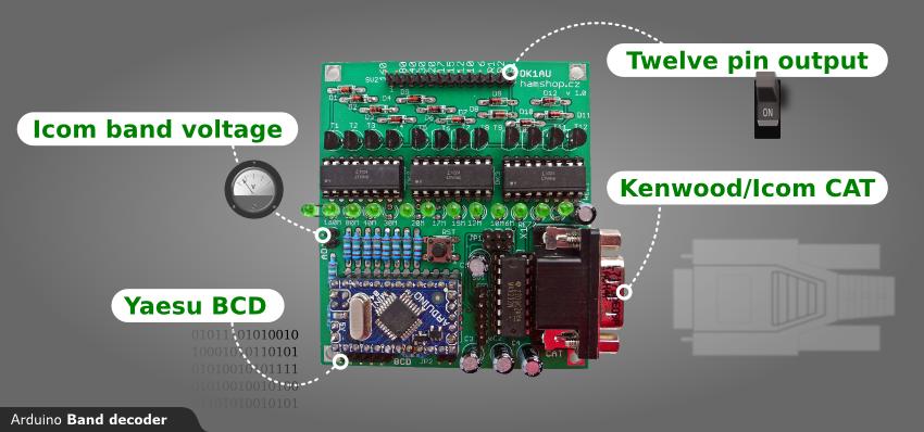 Arduino band decoder - RemoteQTH.com/wiki