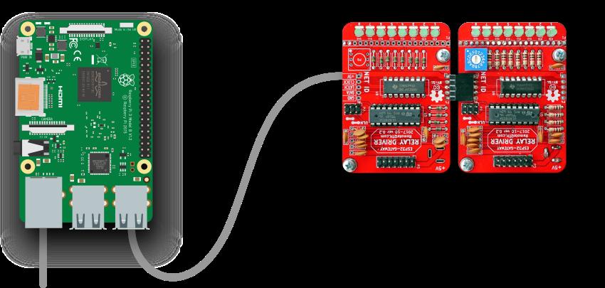 IP Switch with ESP32-GATEWAY - RemoteQTH com/wiki
