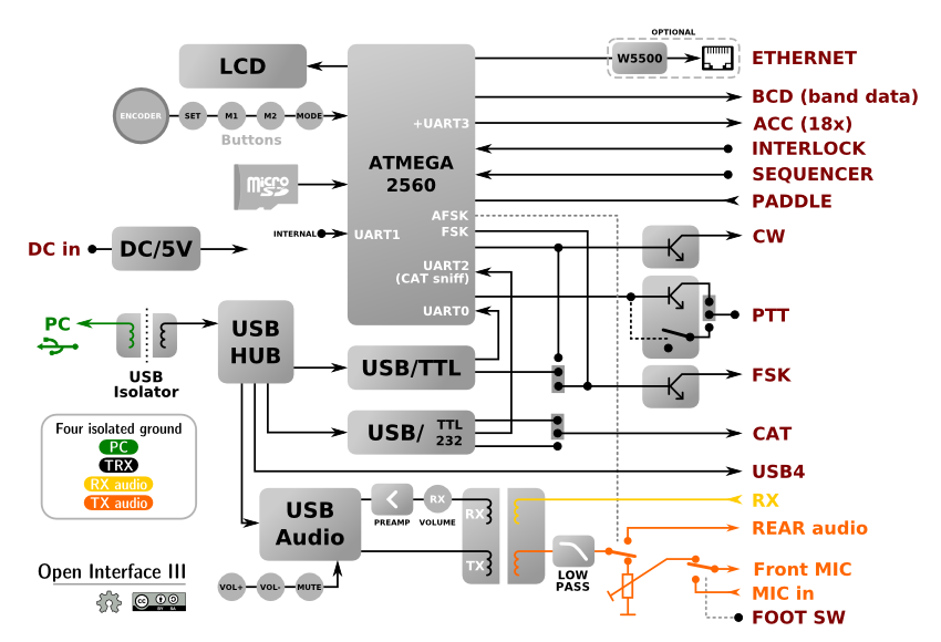 Yaesu With Cinch Connector Wiring Diagram 41 Images Diagrams