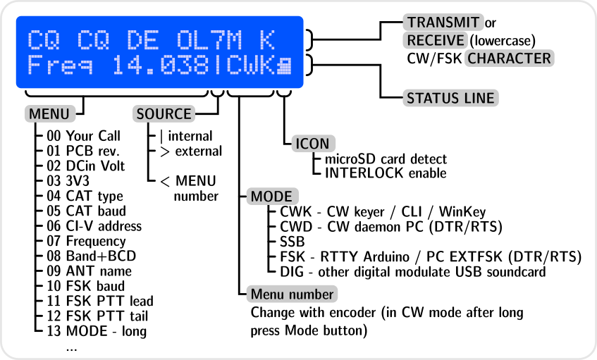 Open interface III - RemoteQTH com/wiki