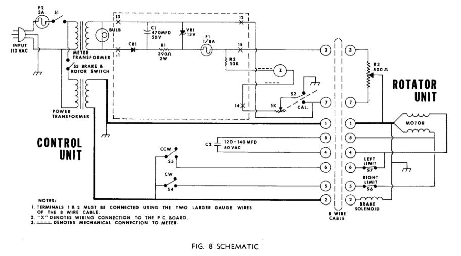 Rotator Module Version 3 3  Wiki